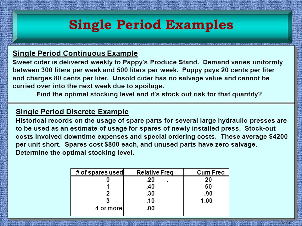 Single Period Examples