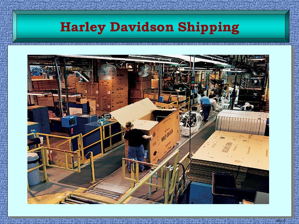 Harley Davidson Shipping