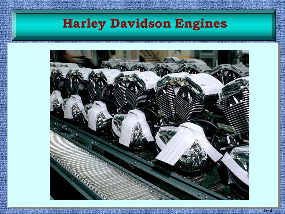 Harley Davidson Engines