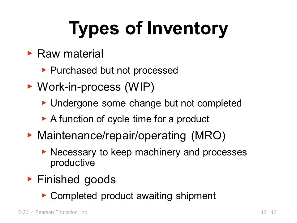 Types of Inventory Raw material Work-in-process (WIP)