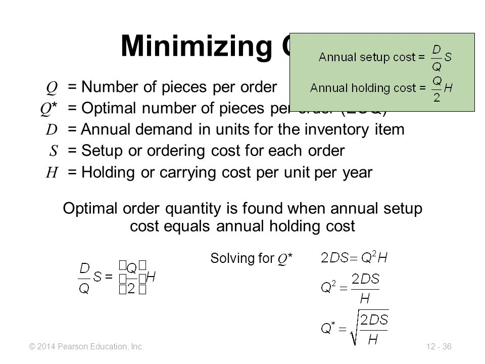 Minimizing Costs Q = Number of pieces per order