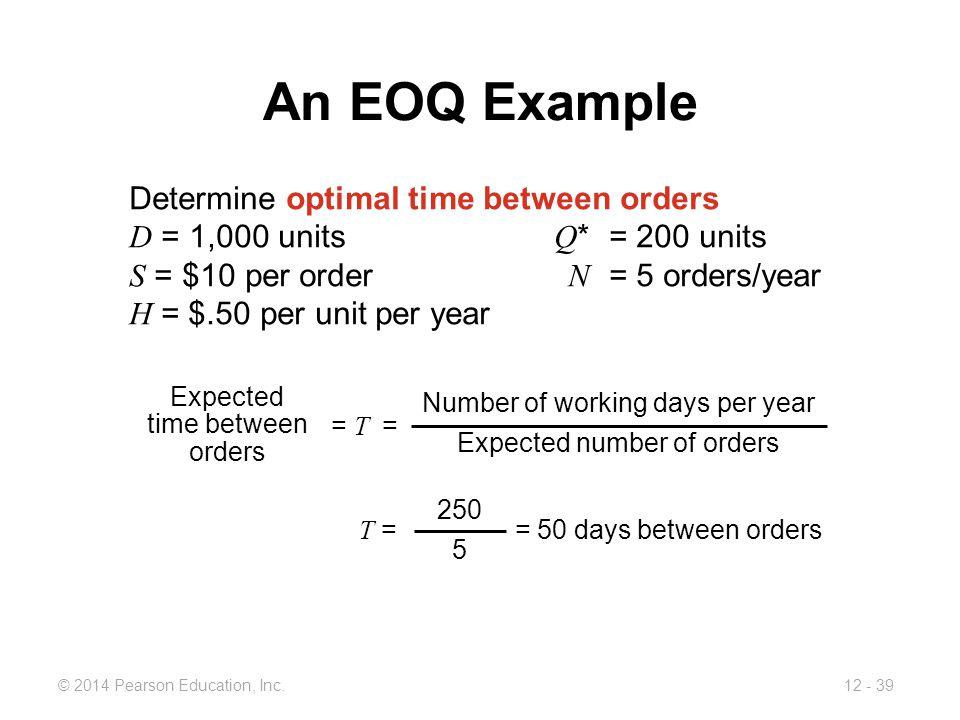 An EOQ Example Determine optimal time between orders