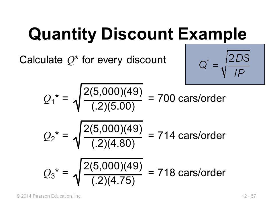 Quantity Discount Example