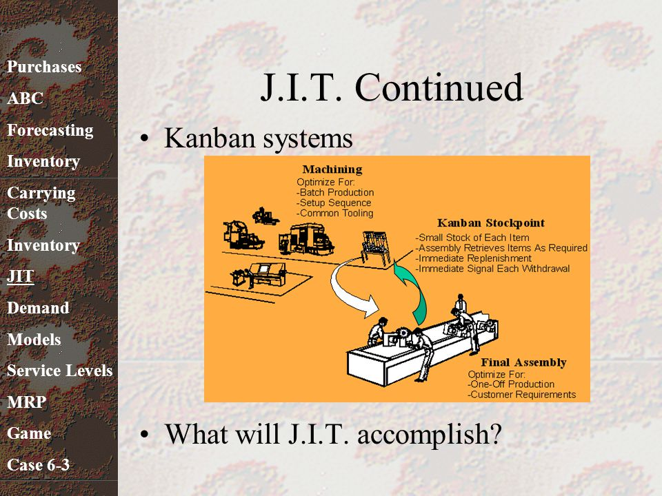 J.I.T. Continued Kanban systems What will J.I.T. accomplish Purchases