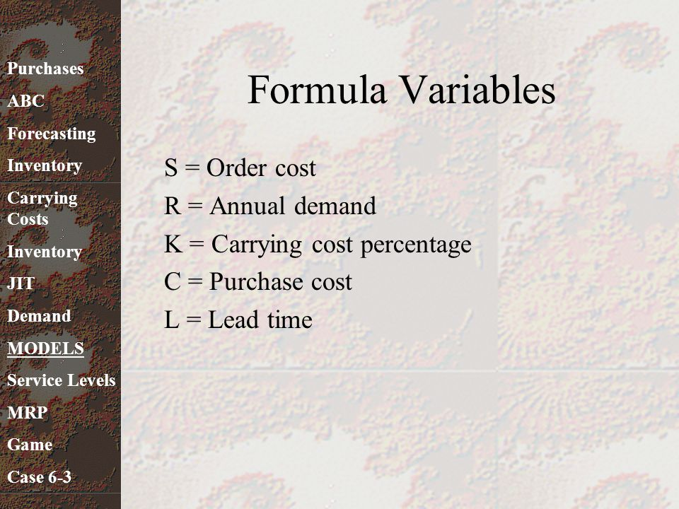 Formula Variables S = Order cost R = Annual demand