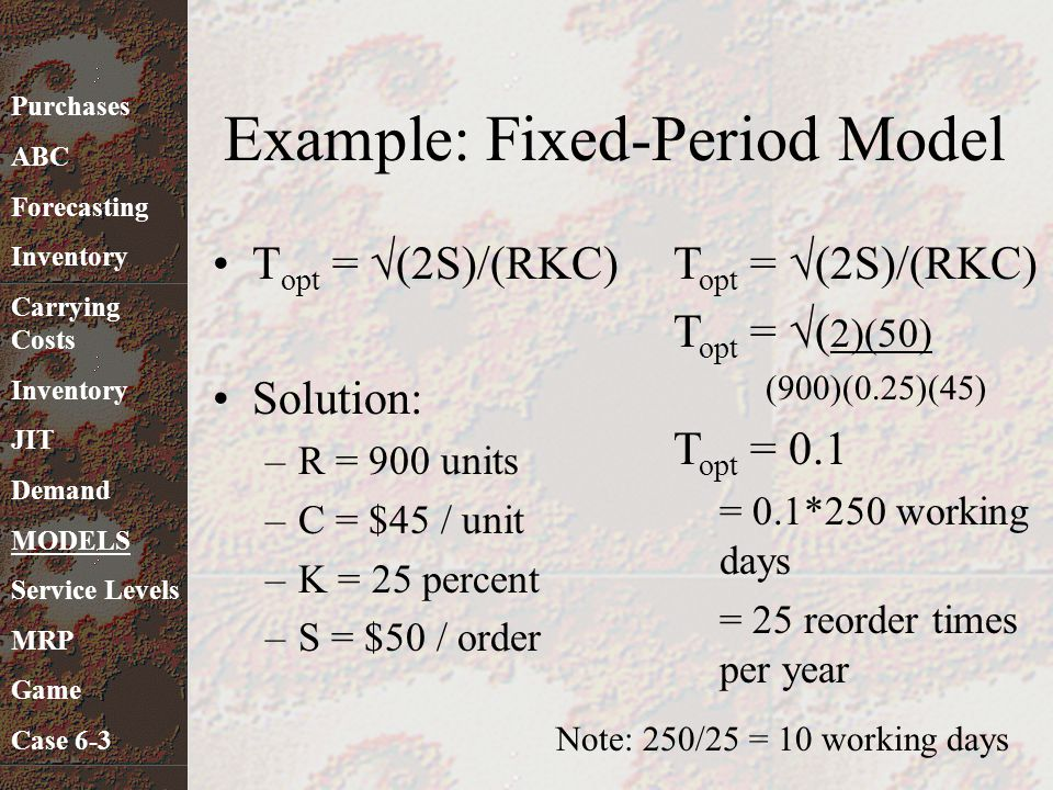 Example: Fixed-Period Model