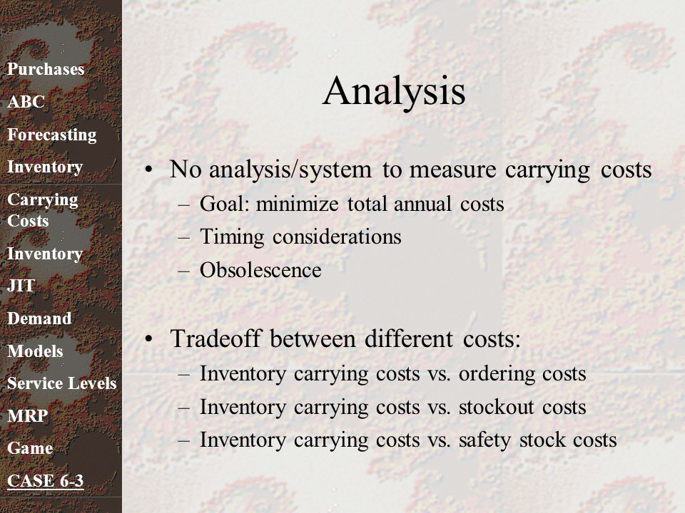 Analysis No analysis/system to measure carrying costs