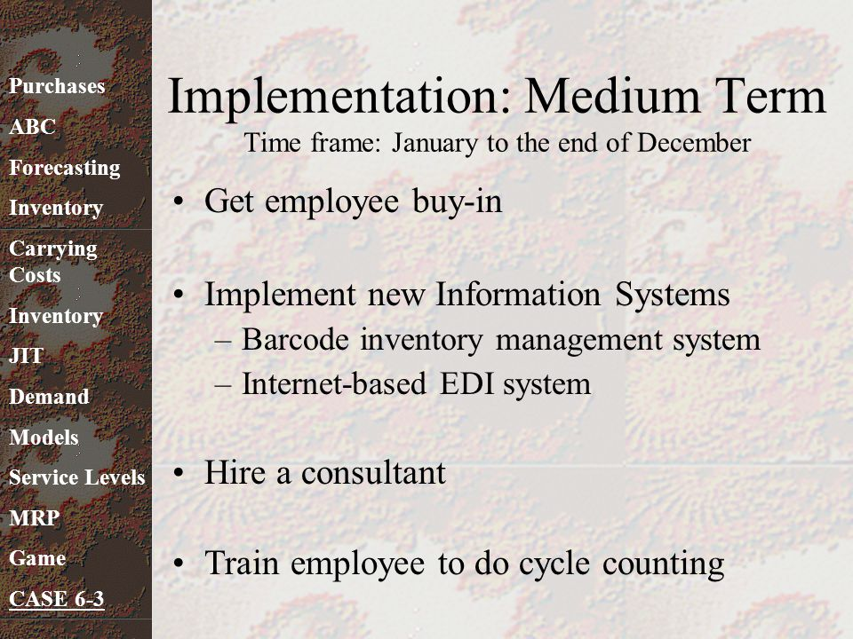 Implementation: Medium Term Time frame: January to the end of December