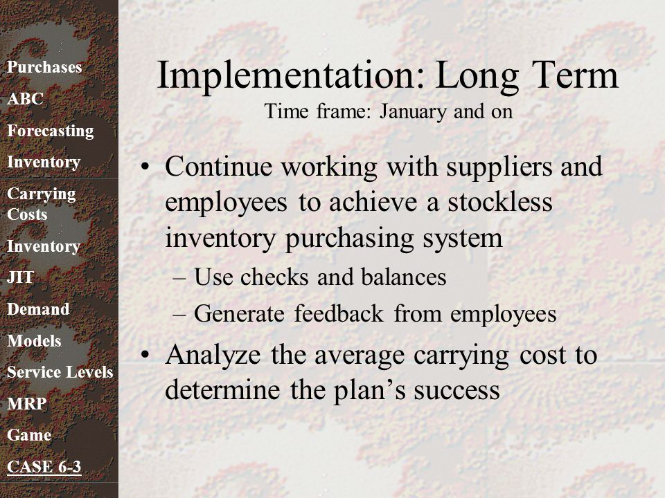 Implementation: Long Term Time frame: January and on