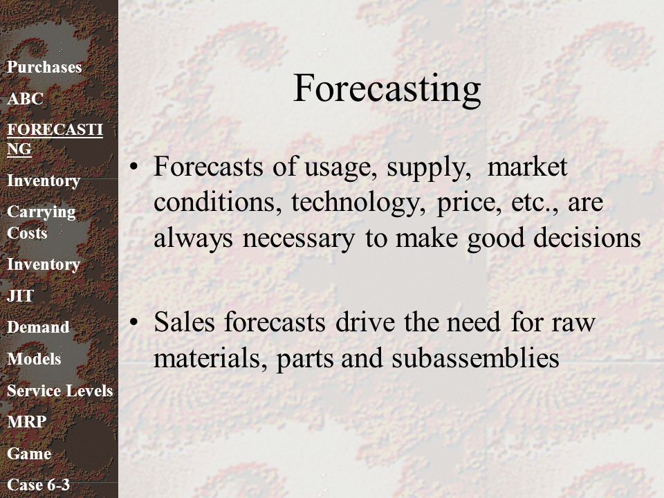 Forecasting Purchases. ABC. FORECASTING. Inventory. Carrying Costs. JIT. Demand. Models. Service Levels.