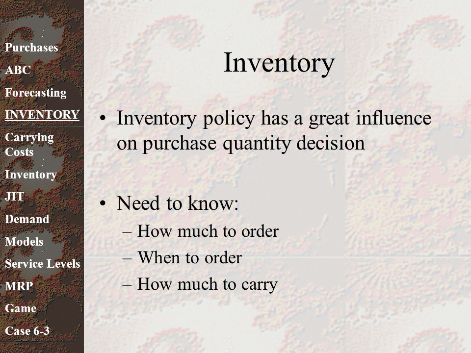 Inventory Purchases. ABC. Forecasting. INVENTORY. Carrying Costs. Inventory. JIT. Demand. Models.
