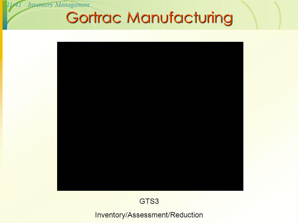 Gortrac Manufacturing