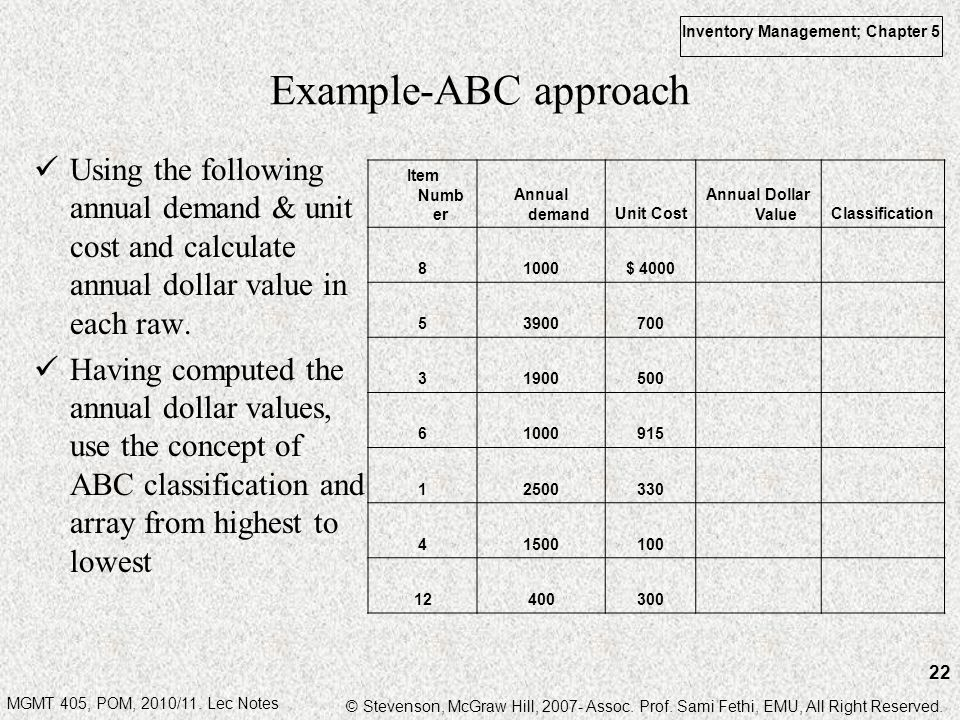 Example-ABC approach Using the following annual demand & unit cost and calculate annual dollar value in each raw.