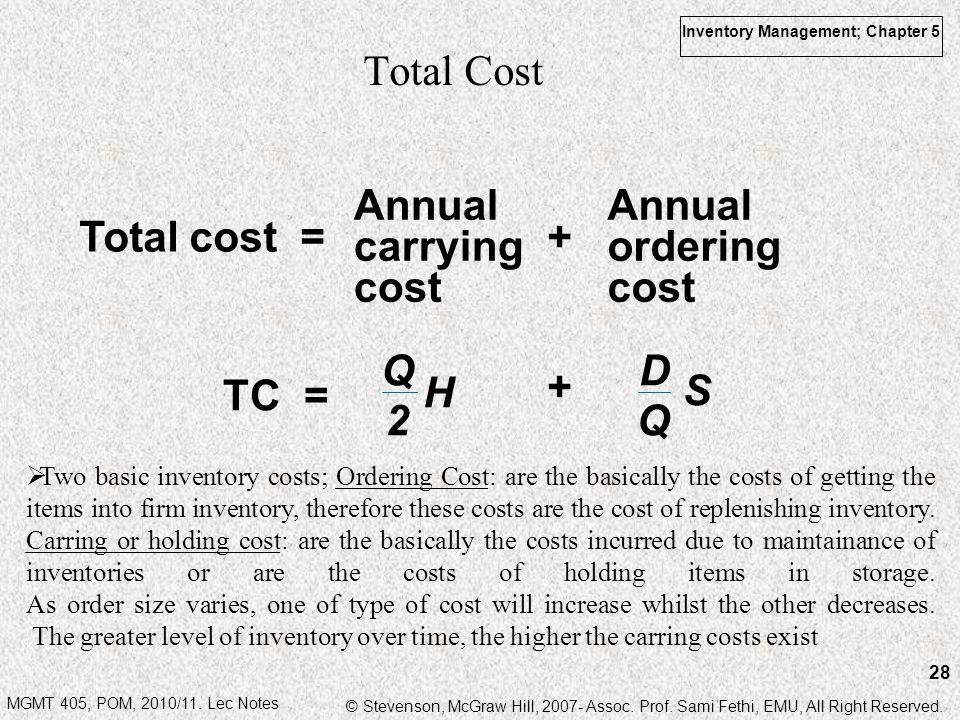Total Cost Annual carrying cost Annual ordering cost Total cost = + Q
