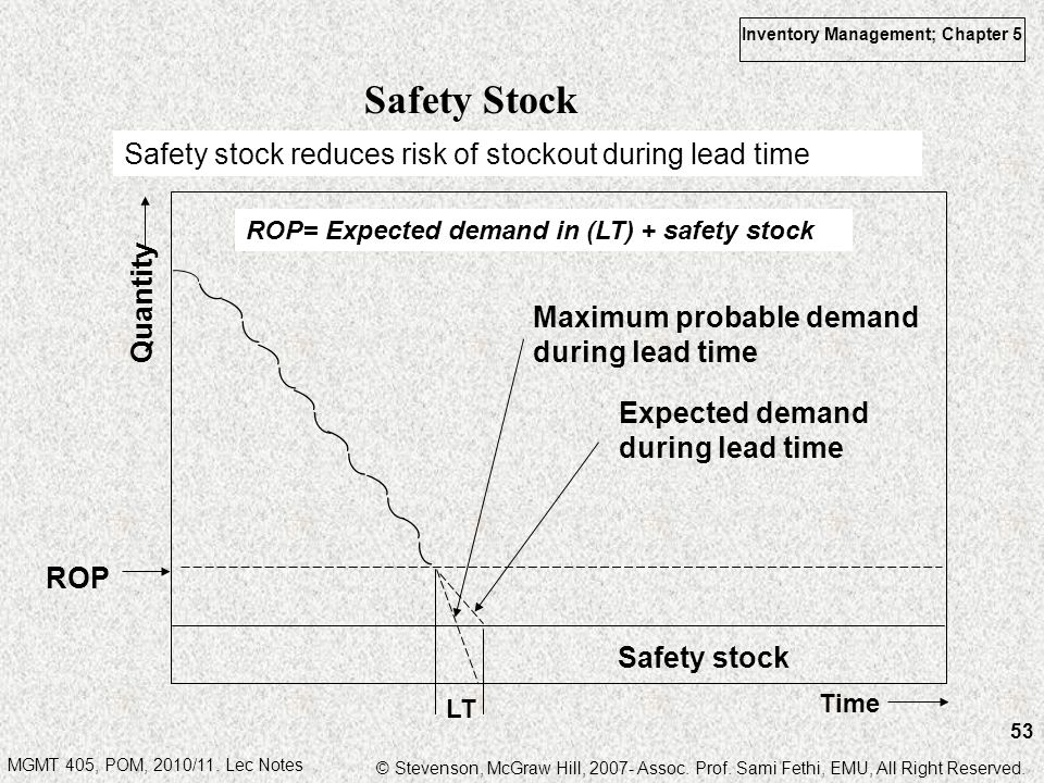 Safety Stock Safety stock reduces risk of stockout during lead time