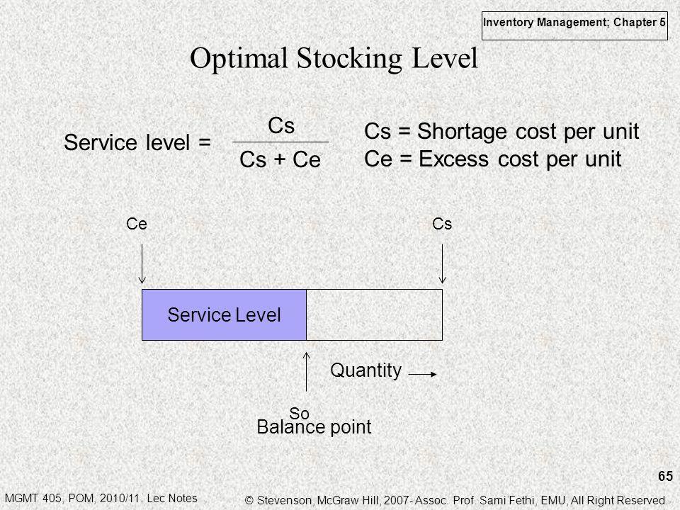 Optimal Stocking Level