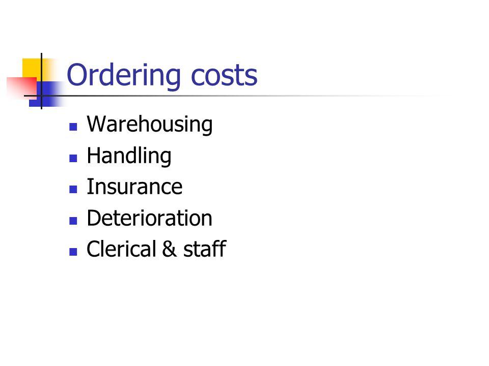 Ordering costs Warehousing Handling Insurance Deterioration