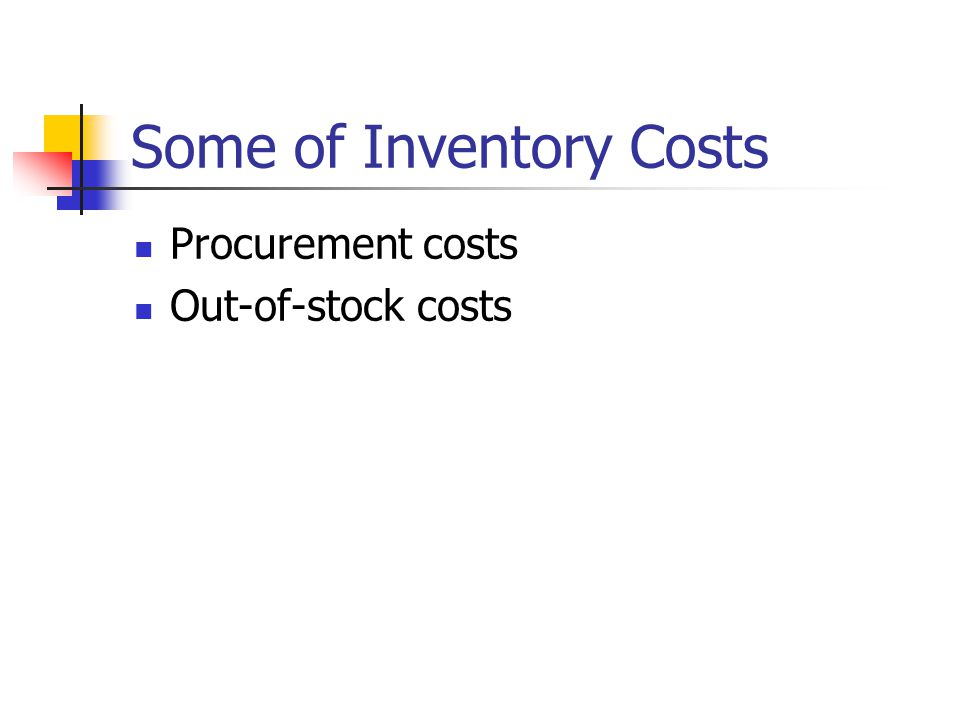 Some of Inventory Costs