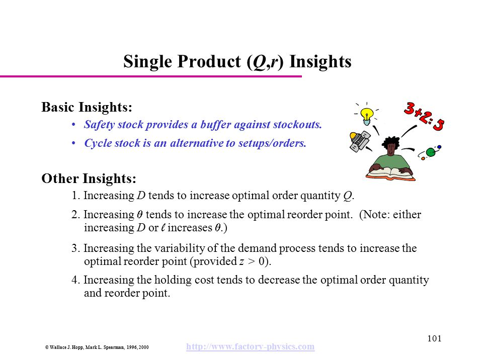 Single Product (Q,r) Insights