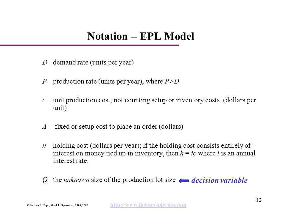 Notation – EPL Model decision variable D demand rate (units per year)