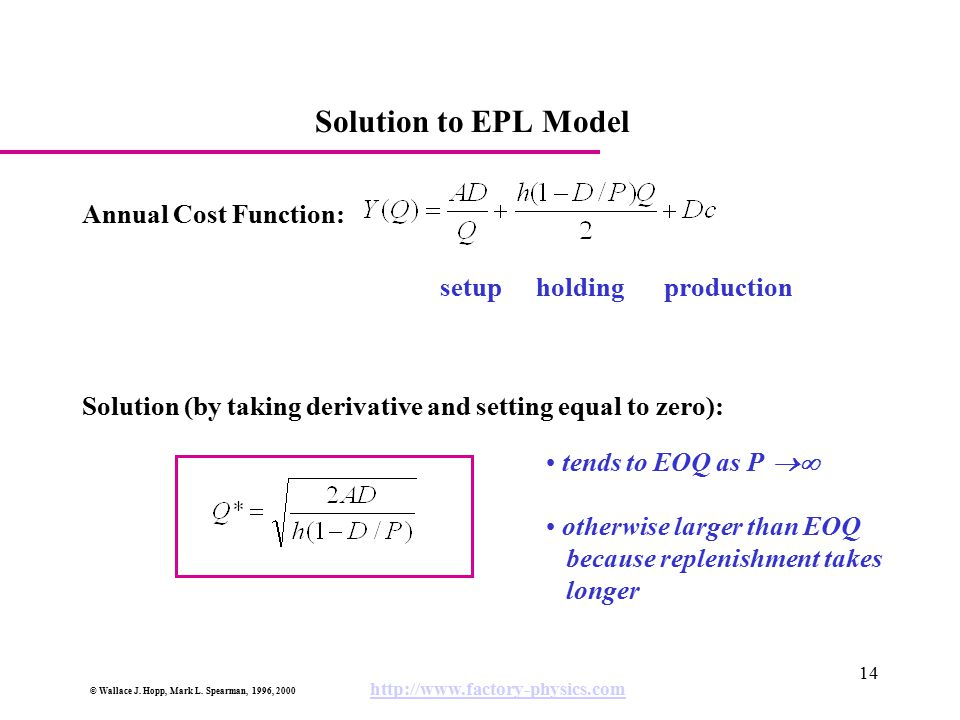 Solution to EPL Model Annual Cost Function: