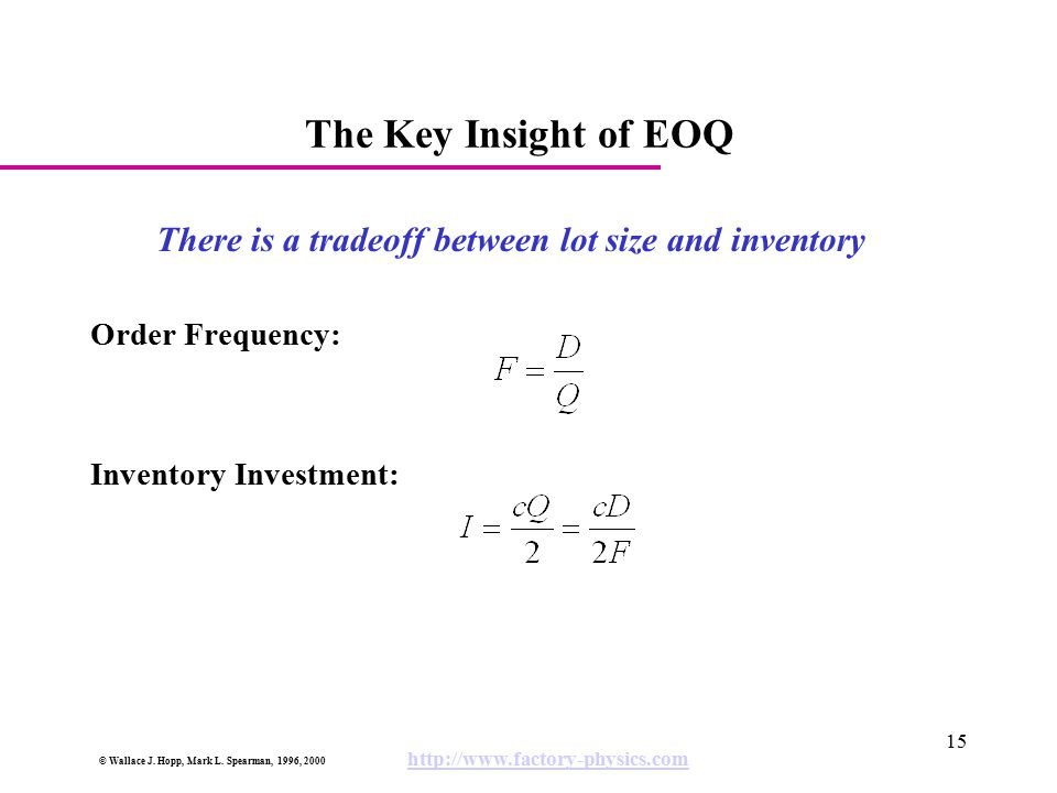 The Key Insight of EOQ There is a tradeoff between lot size and inventory.