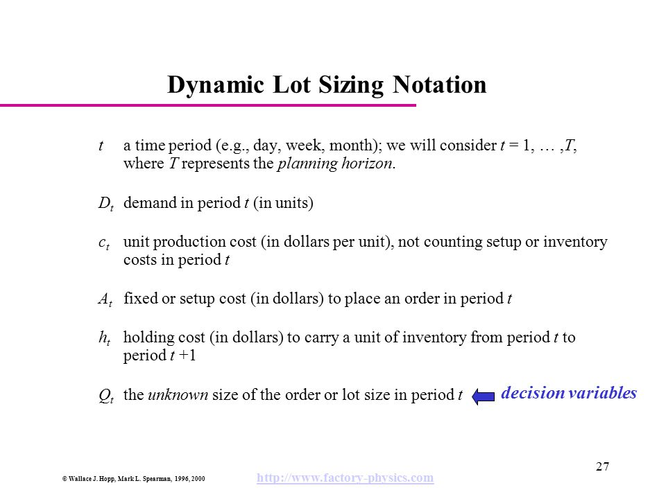 Dynamic Lot Sizing Notation