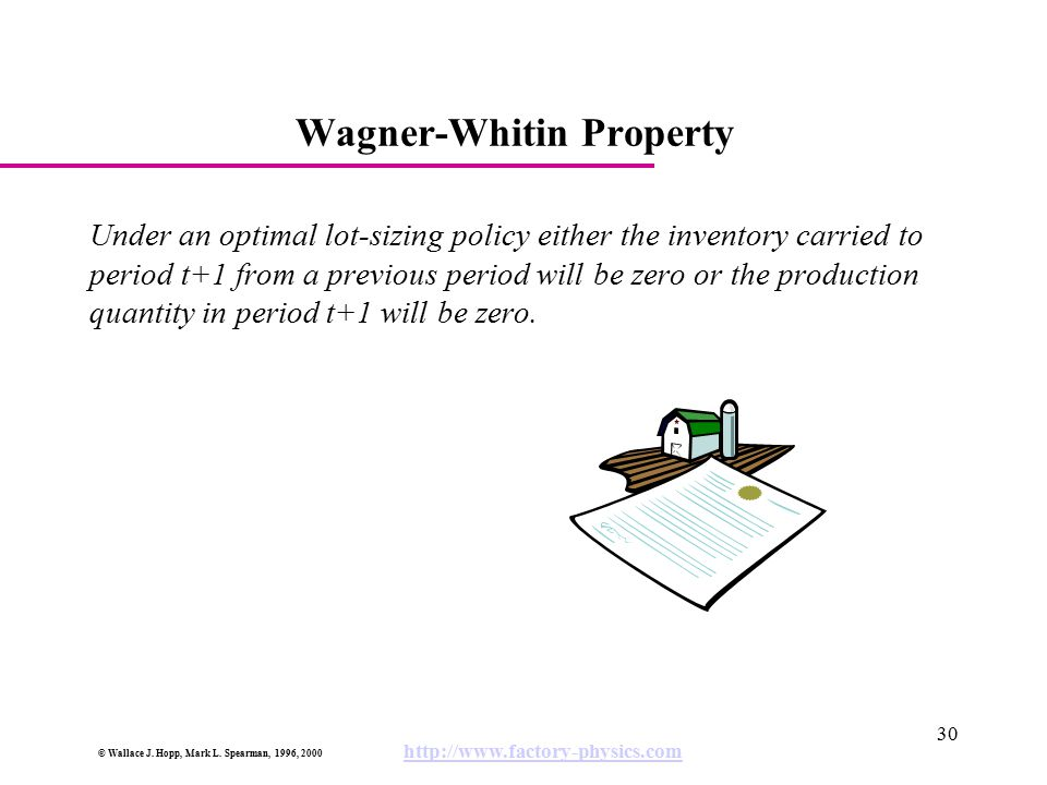Wagner-Whitin Property