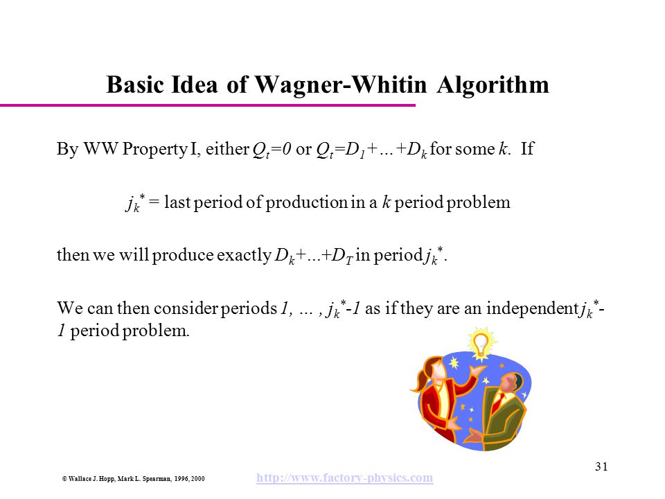 Basic Idea of Wagner-Whitin Algorithm