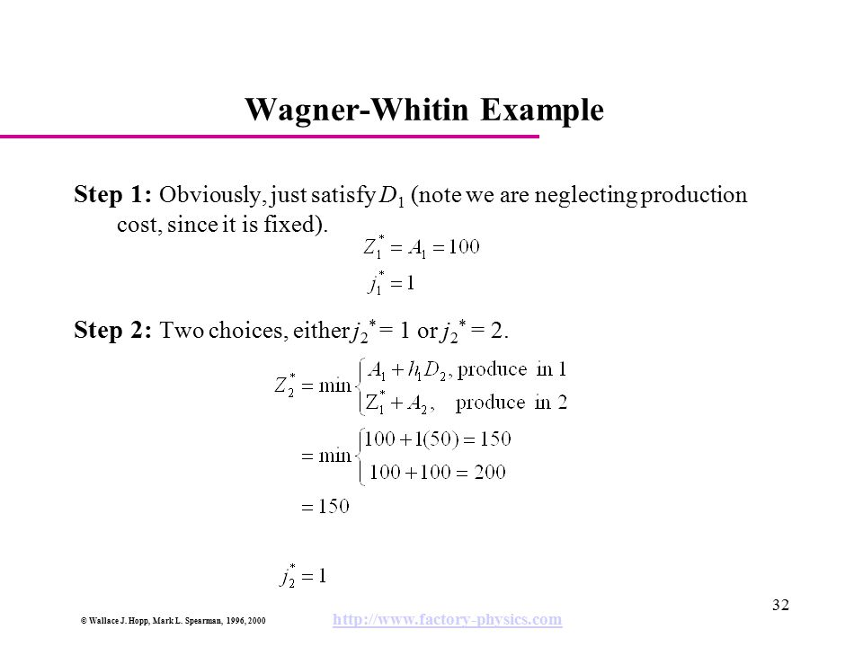 Wagner-Whitin Example
