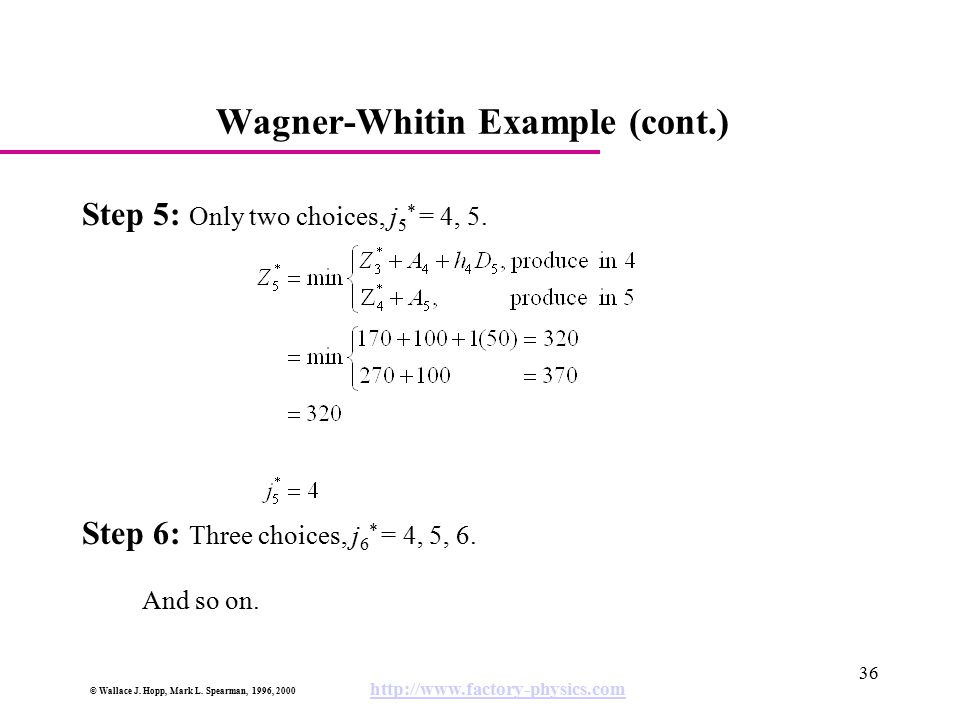 Wagner-Whitin Example (cont.)