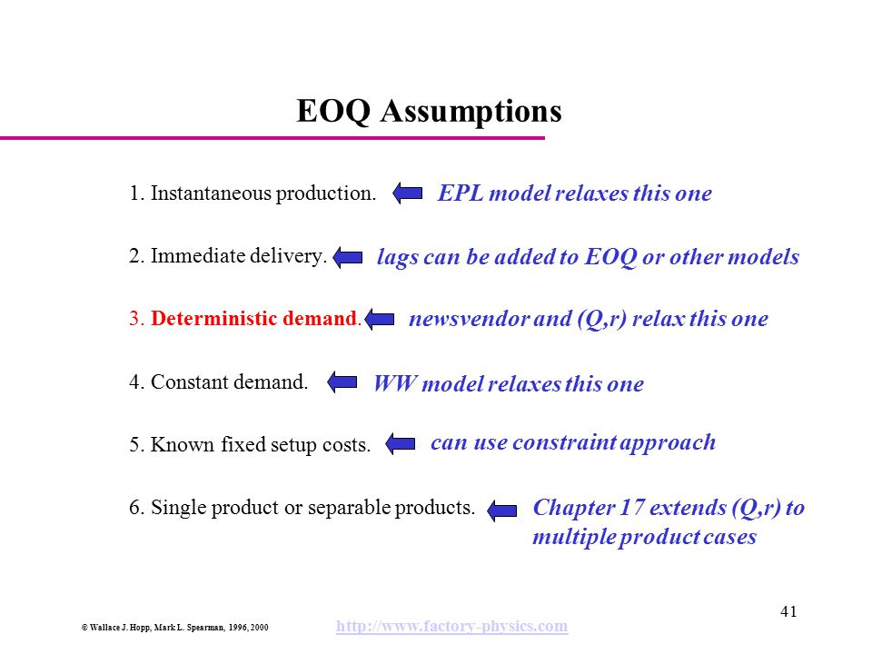 EOQ Assumptions EPL model relaxes this one