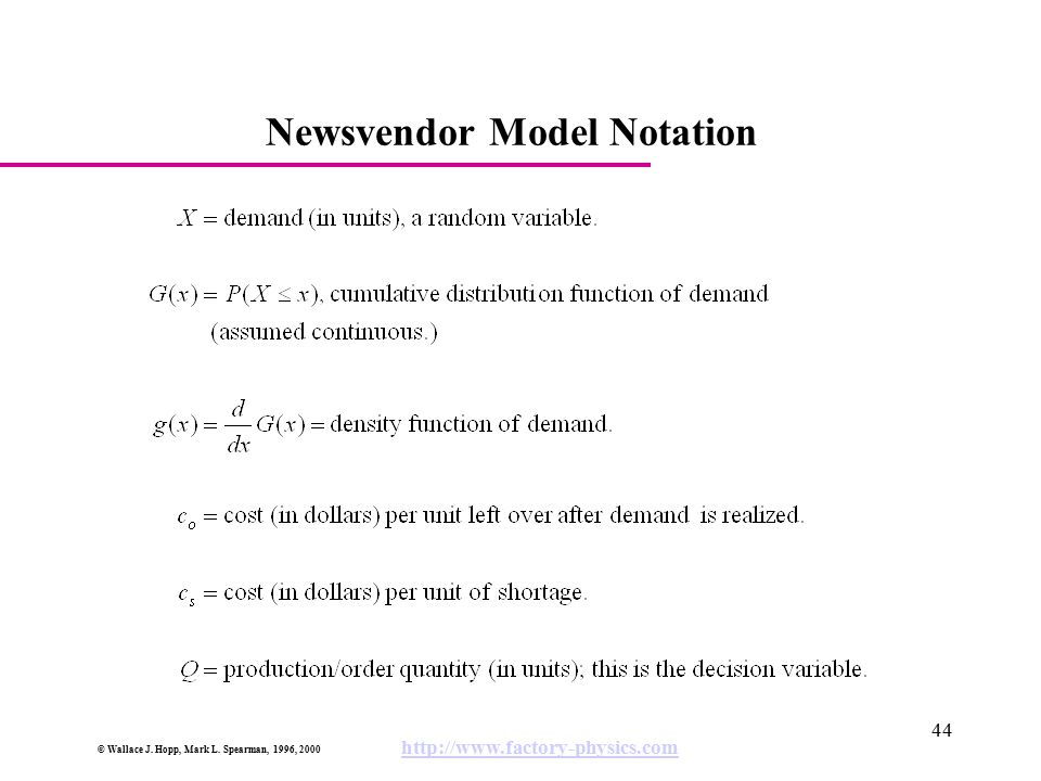 Newsvendor Model Notation