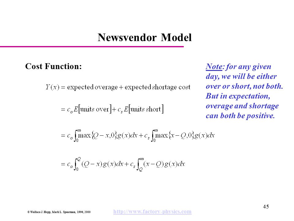 Newsvendor Model Cost Function: Note: for any given