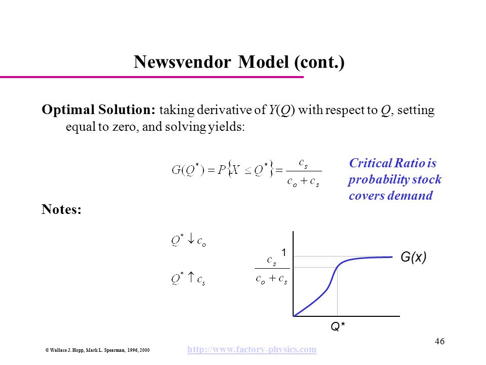 Newsvendor Model (cont.)