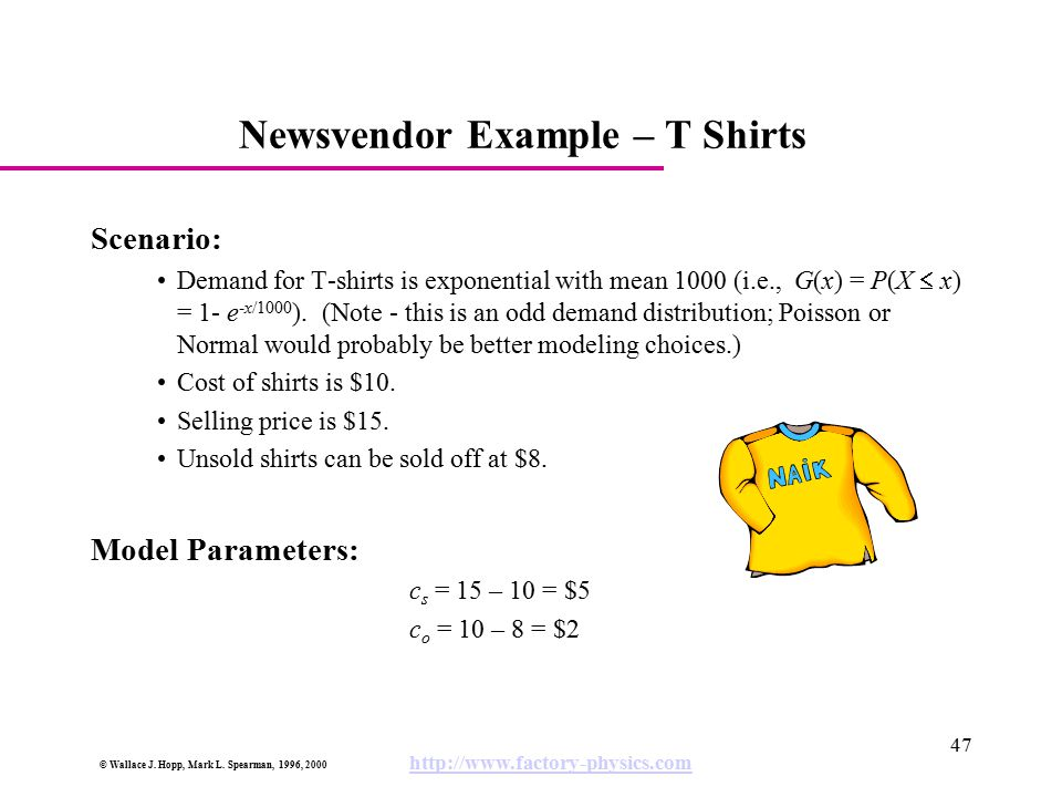 Newsvendor Example – T Shirts