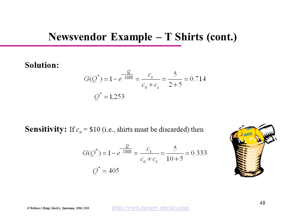 Newsvendor Example – T Shirts (cont.)
