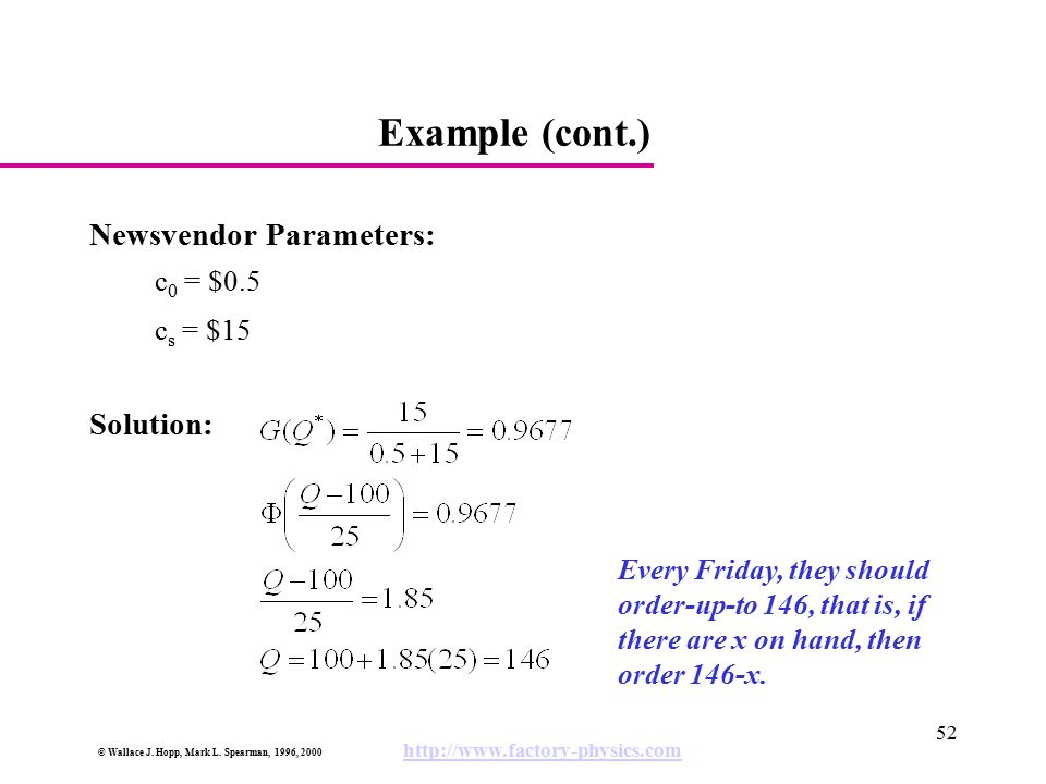 Example (cont.) Newsvendor Parameters: Solution: c0 = $0.5 cs = $15