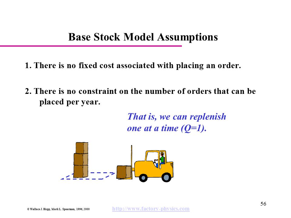 Base Stock Model Assumptions