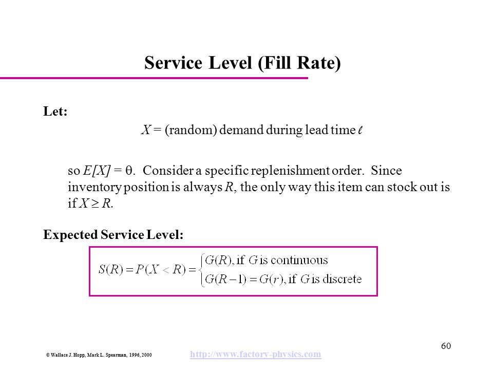 Service Level (Fill Rate)