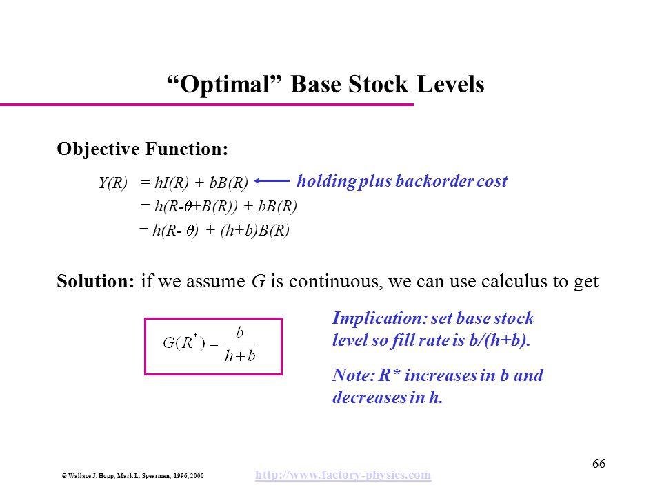 Optimal Base Stock Levels