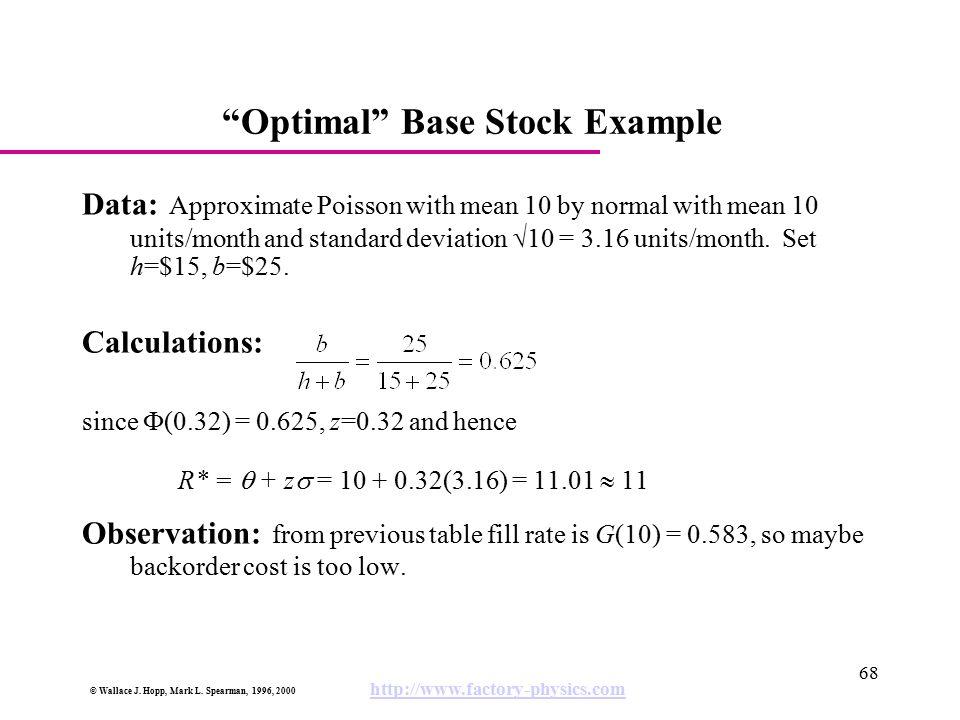 Optimal Base Stock Example