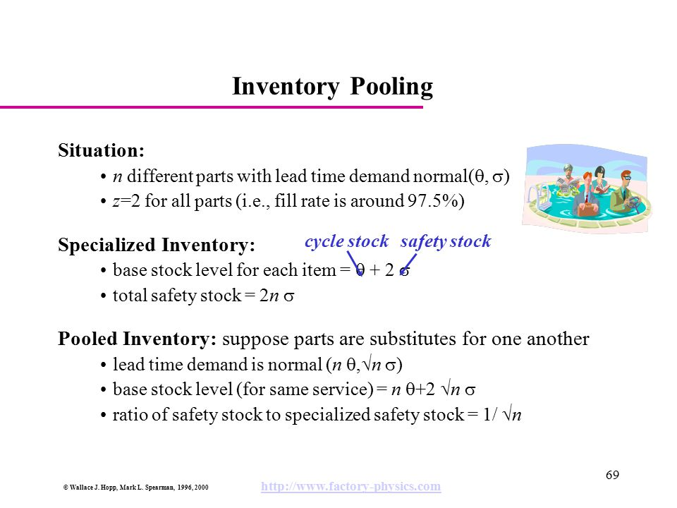 Inventory Pooling Situation: Specialized Inventory: