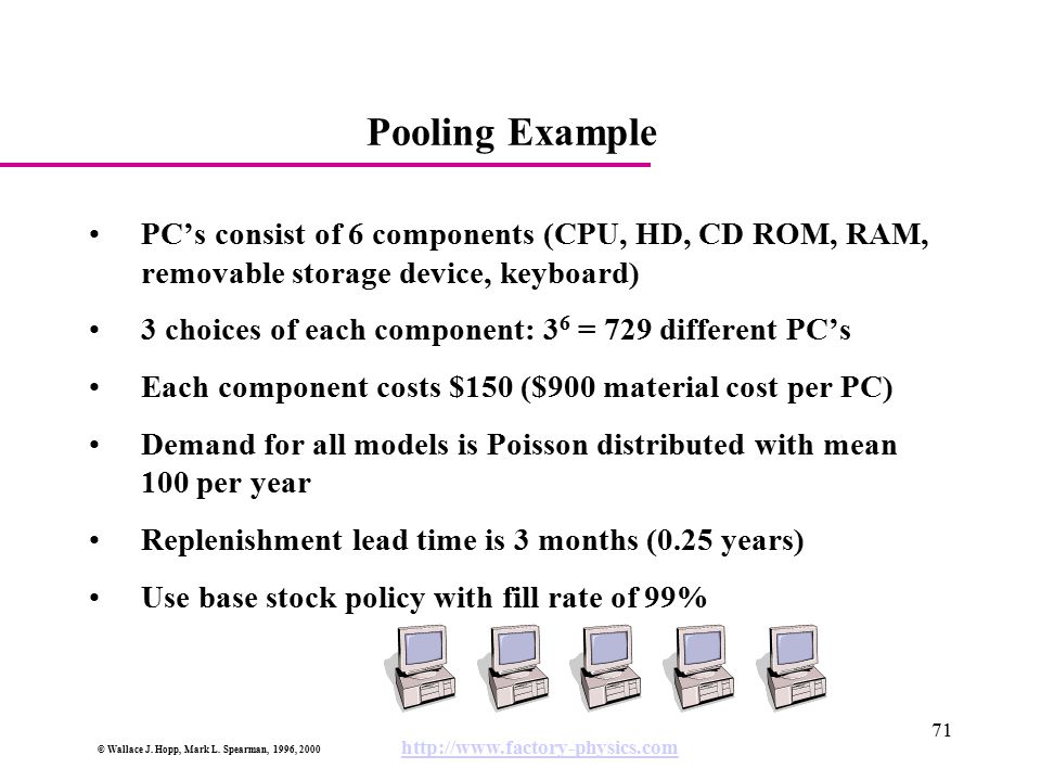 Pooling Example PC's consist of 6 components (CPU, HD, CD ROM, RAM, removable storage device, keyboard)