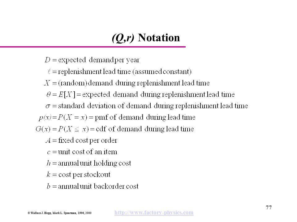 (Q,r) Notation