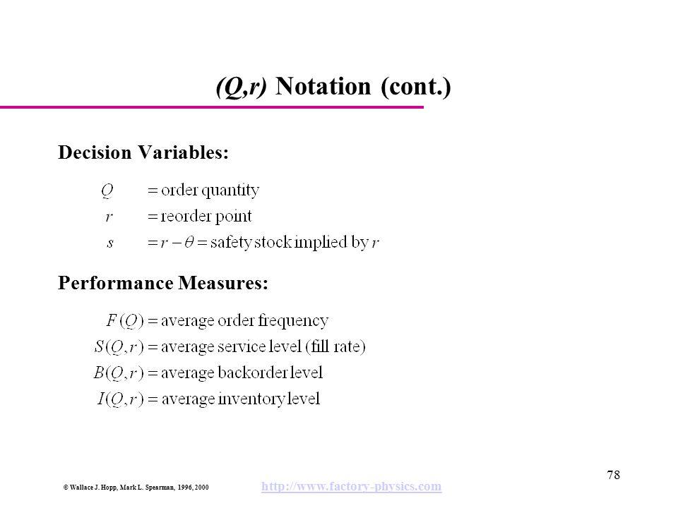 (Q,r) Notation (cont.) Decision Variables: Performance Measures: