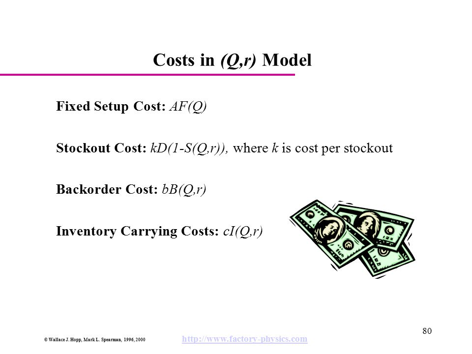 Costs in (Q,r) Model Fixed Setup Cost: AF(Q)