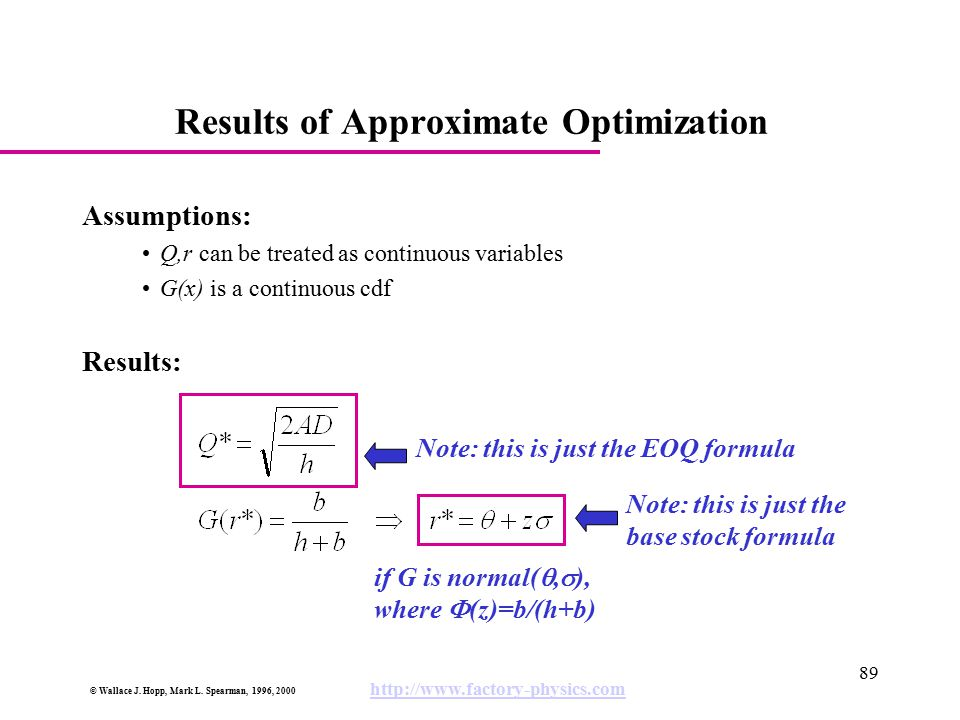 Results of Approximate Optimization