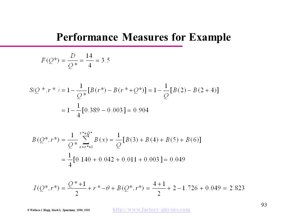 Performance Measures for Example