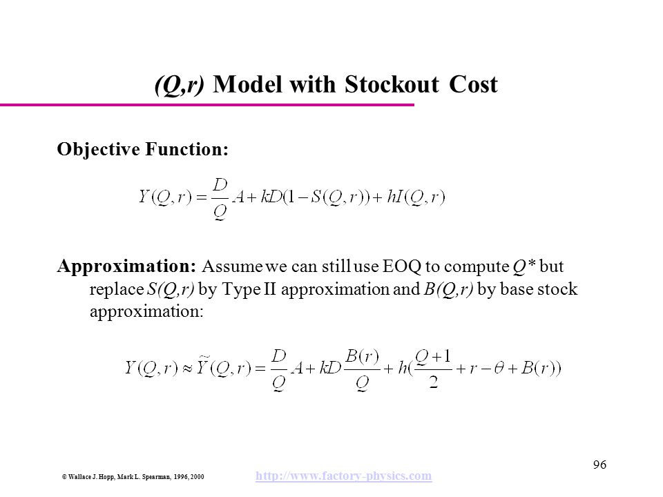 (Q,r) Model with Stockout Cost